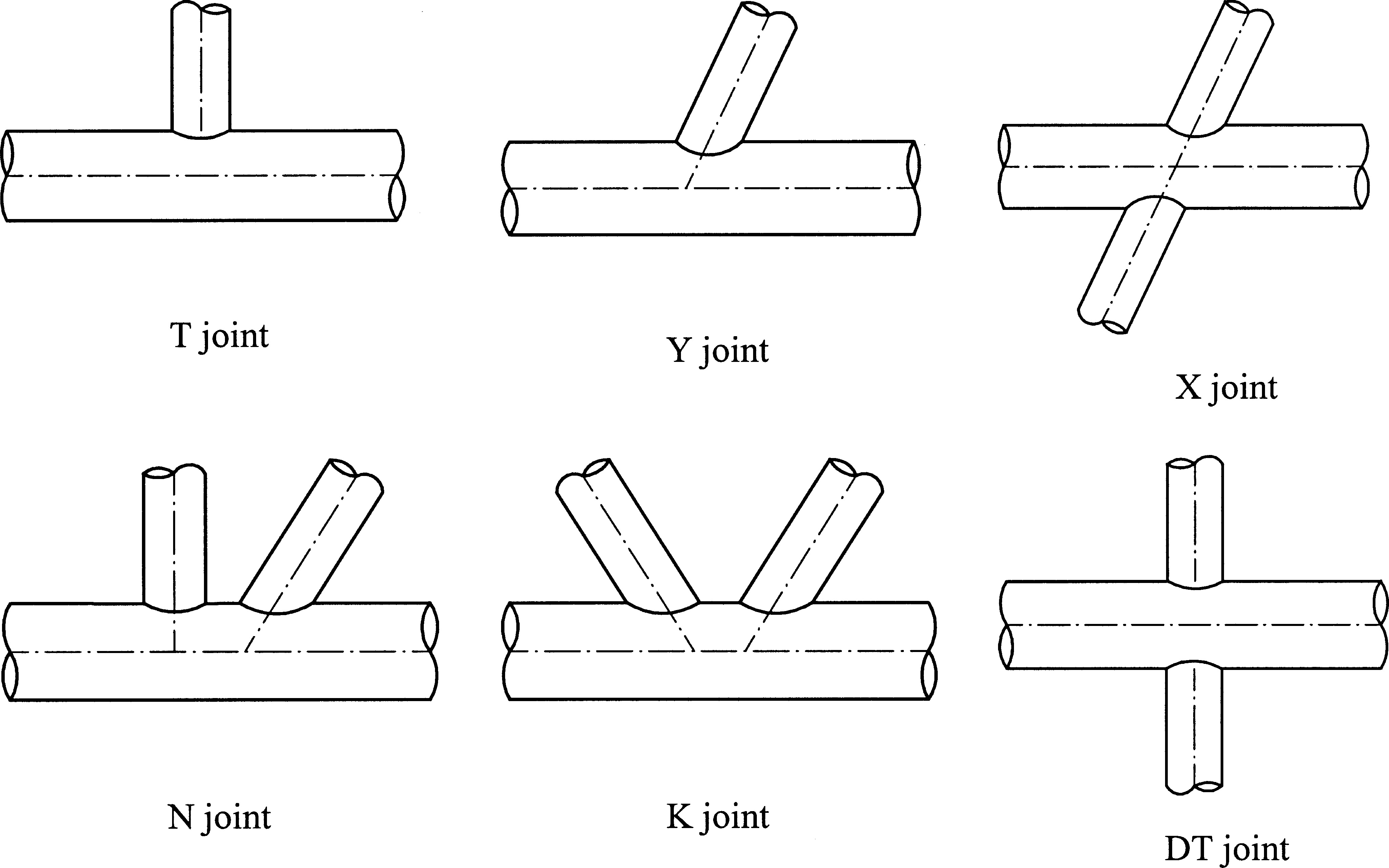 Parametric Study Of Hot Spot Stresses Around Tubular Joints With Problem 409 Shear And Moment Diagrams Strength Materials Review Doubler Plates Practice Periodical On Structural Design Construction Vol 12 No 1