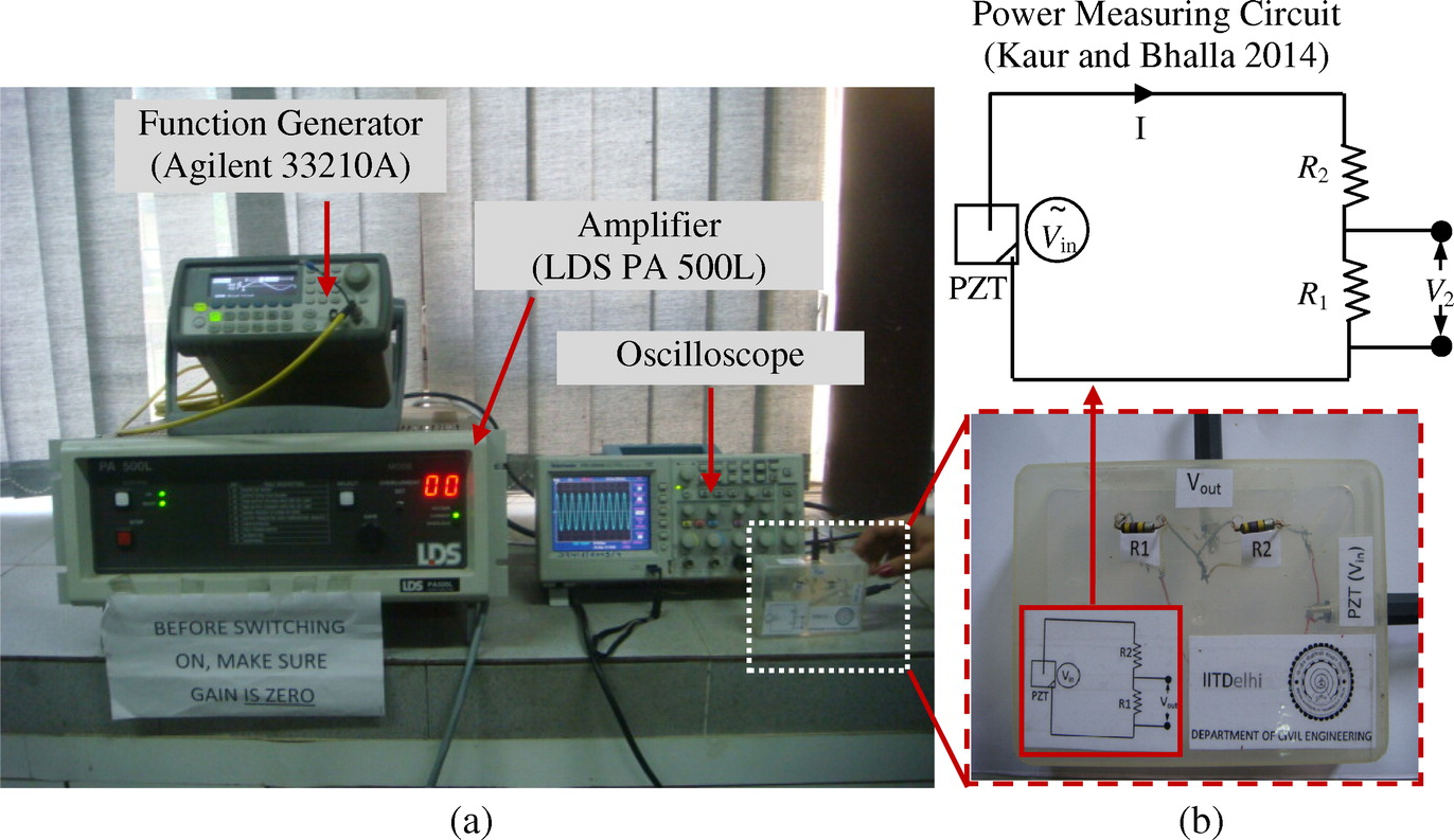 Combined Energy Harvesting And Structural Health Monitoring Piezo Switch Circuit Potential Of Embedded Concrete Vibration Sensors Journal Engineering Vol 141