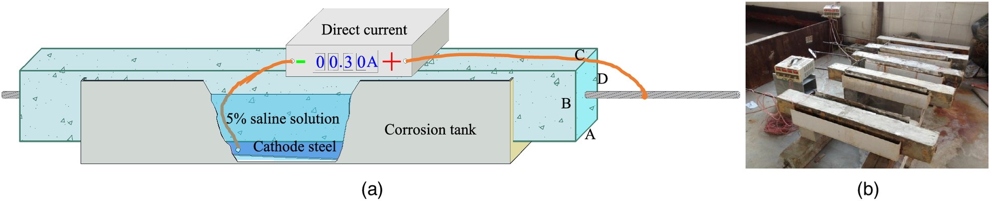 Simplified Model for Corrosion-Induced Bond Degradation between ...