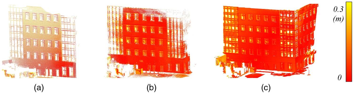 Hierarchical Dense Structure-from-Motion Reconstructions for